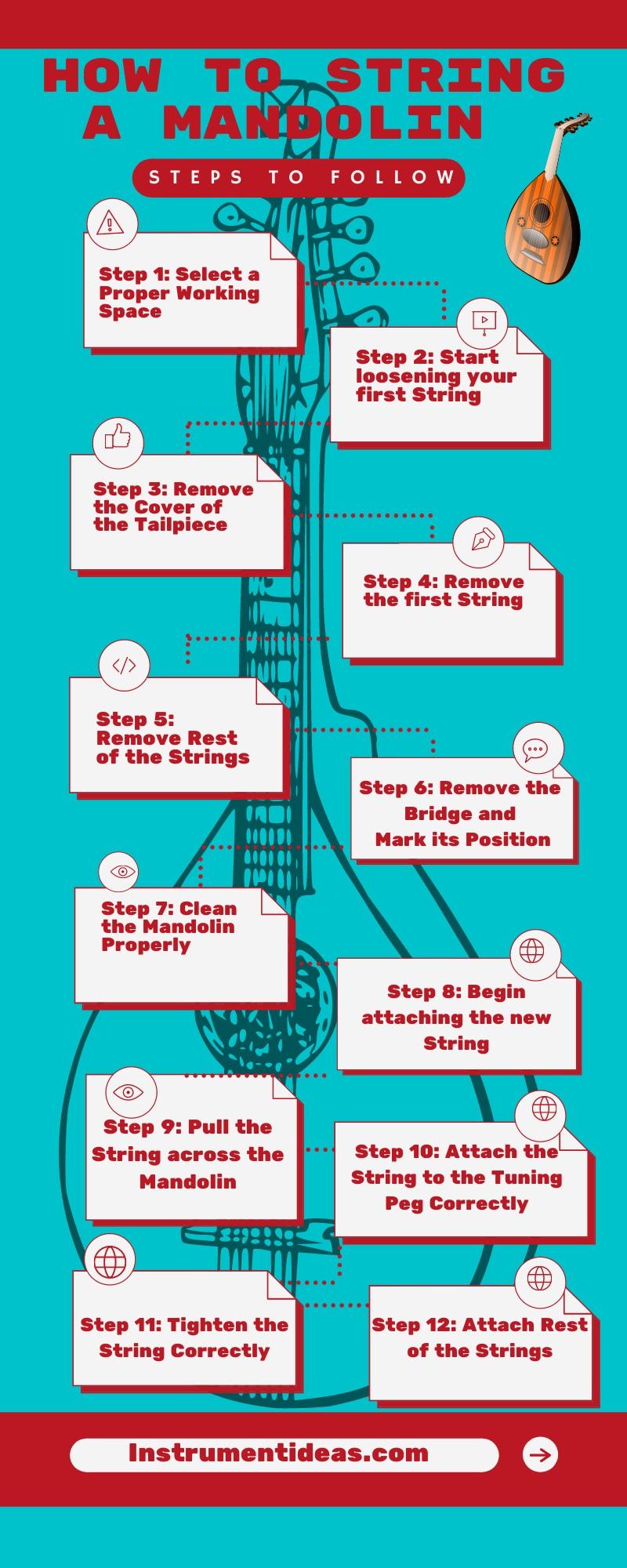How to String Mandolin
